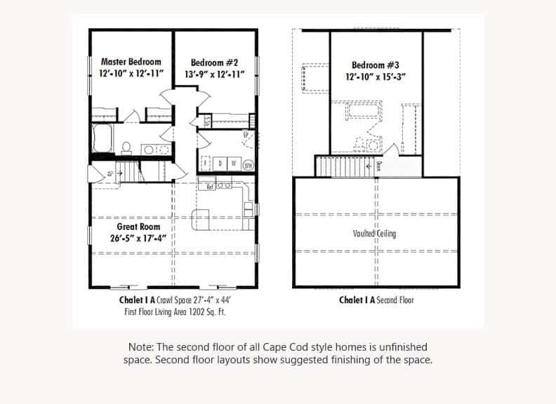 Unibilt Chalet I A Floorplan Updated