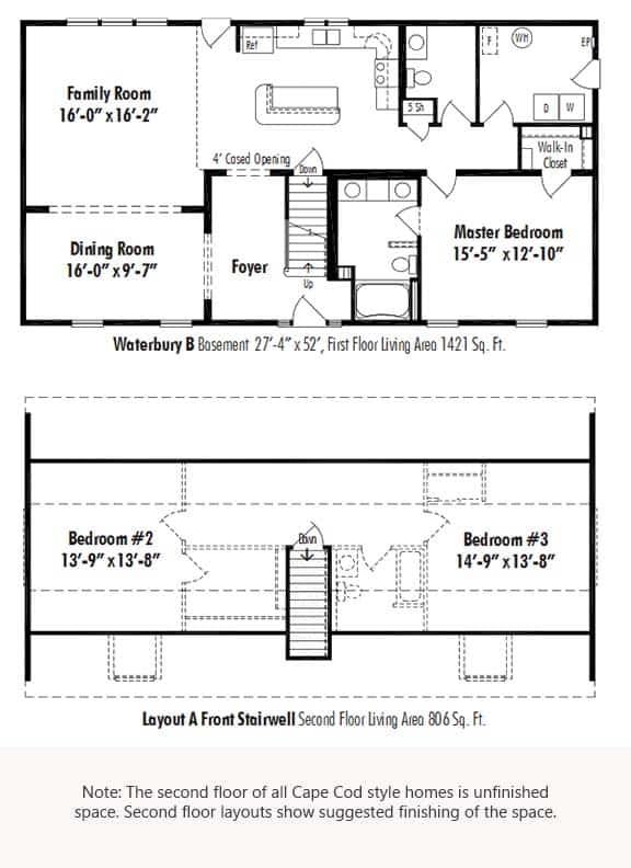 Unibilt Waterbury B Floorplan Updated